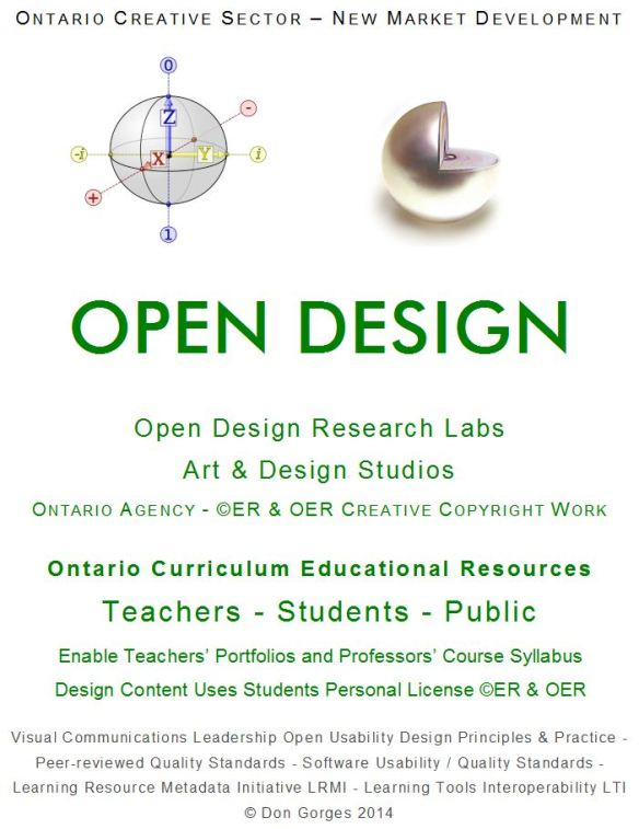 Open Design Creative Sector