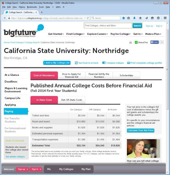 California State University - Northridge
