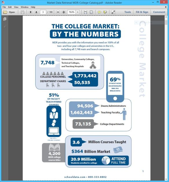 Market Data Retrieval MDR education market research 01
