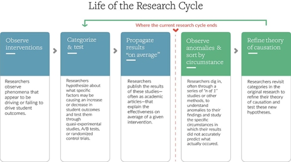 Life-of-the-research-cycle.new_