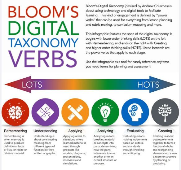 blooms-taxonomy-verbs-infographic-02