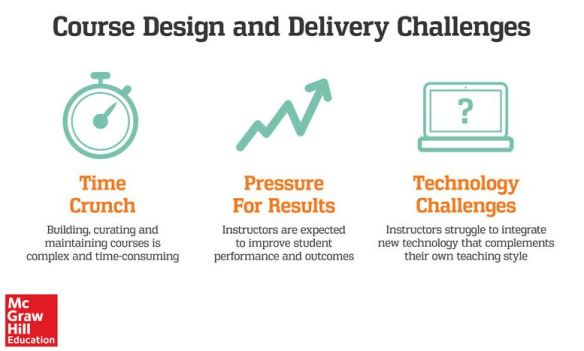 m-h-course-design-challenges