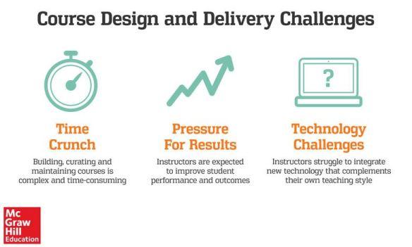 m-h-course-design-challenges